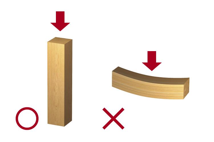 木造住宅の弱点をカバー